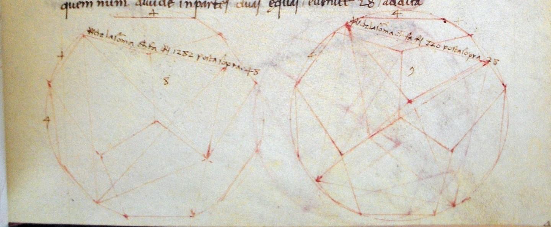 Piero della Francesca, Dedekaedr zLibellus de quinque corporibus regularibus)